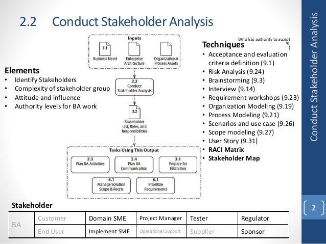 CBAP Study Note Slide 2