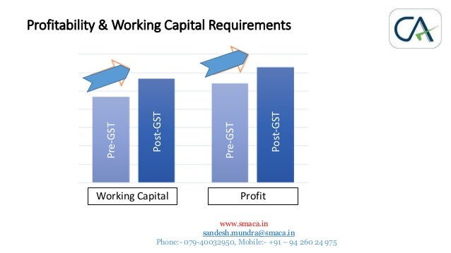 essay sample education employment in india