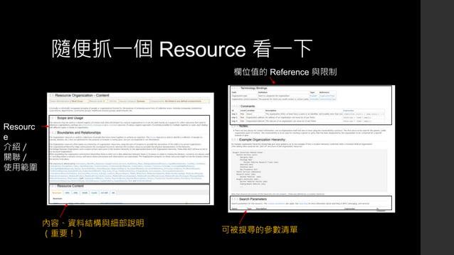 隨便抓一個 Resource 看一下 Resourc e 介紹/ 關聯/ 使用範圍 內容、資料結構與細部說明 (重要!) 欄位值的 Reference 與限制 可被搜尋的參數清單
