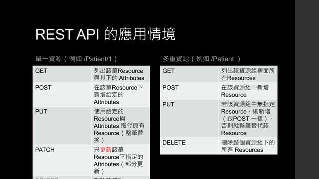 REST API 的應用情境 單一資源(例如 /Patient/1) GET 列出該筆Resource 與其下的 Attributes POST 在該筆Resource下 新增給定的 Attributes PUT 使用給定的 Resource與...