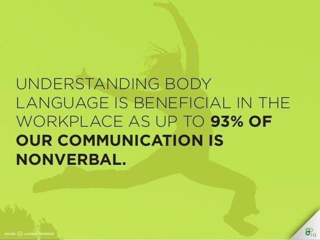 IQ Work Hacks - Body Language Slide 2