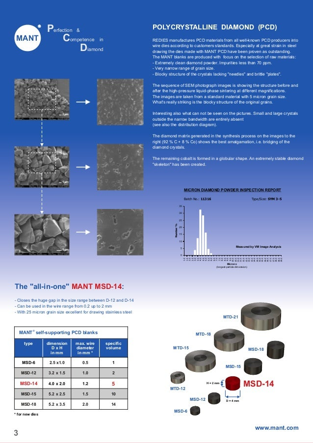 Perfection & ompetence inC Diamond MANT R POLYCRYSTALLINE DIAMOND (PCD) REDIES manufactures PCD materials from all well-kn...