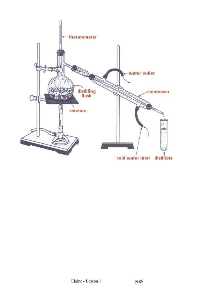 elements-compounds-mixtures