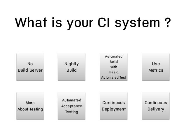 What is your CI system ? No Build Server Nightly Build Automated Build with Basic Automated Test Use Metrics More About Te...