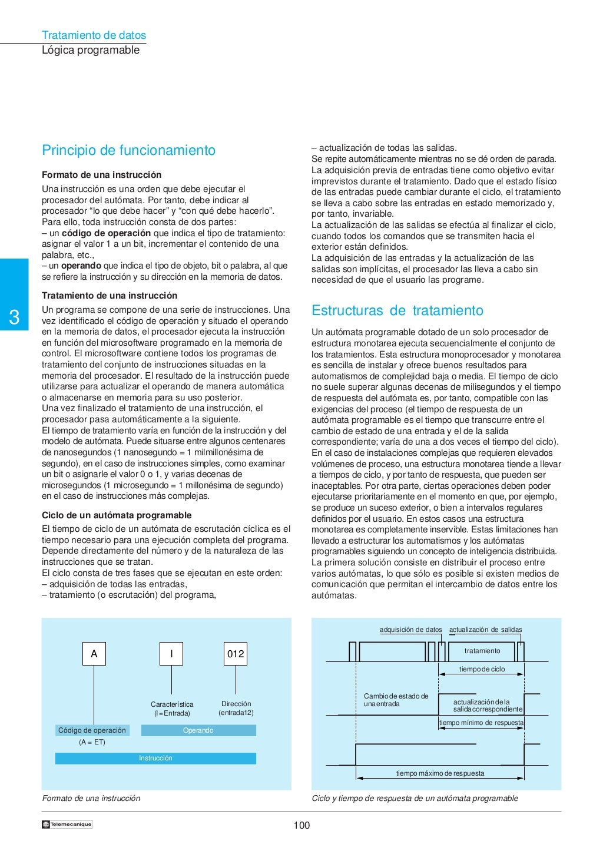 Manual electrotécnico -telesquemario telemecanique page 102