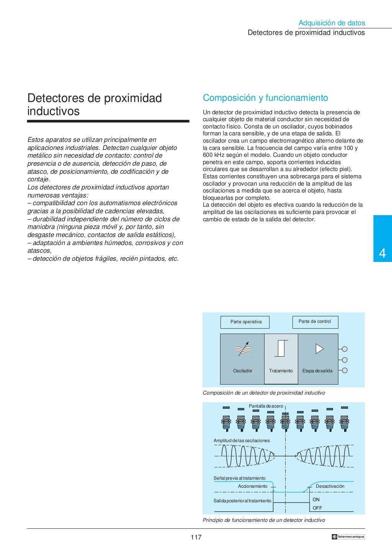Manual electrotécnico -telesquemario telemecanique page 119