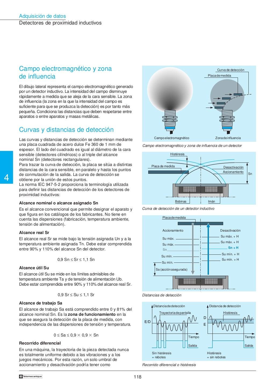 Manual electrotécnico -telesquemario telemecanique page 120