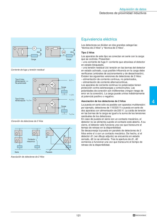 Manual electrotécnico -telesquemario telemecanique page 123