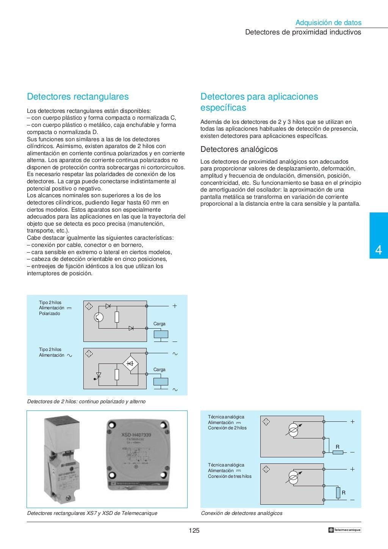 Manual electrotécnico -telesquemario telemecanique page 127