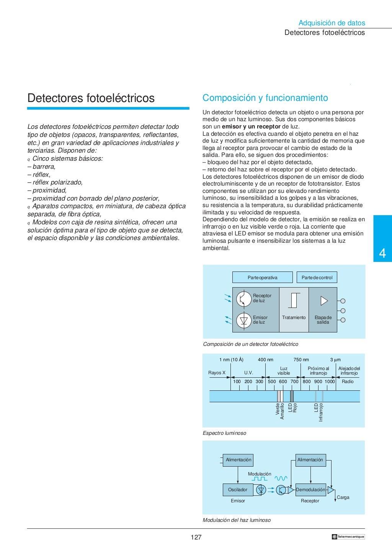 Manual electrotécnico -telesquemario telemecanique page 129