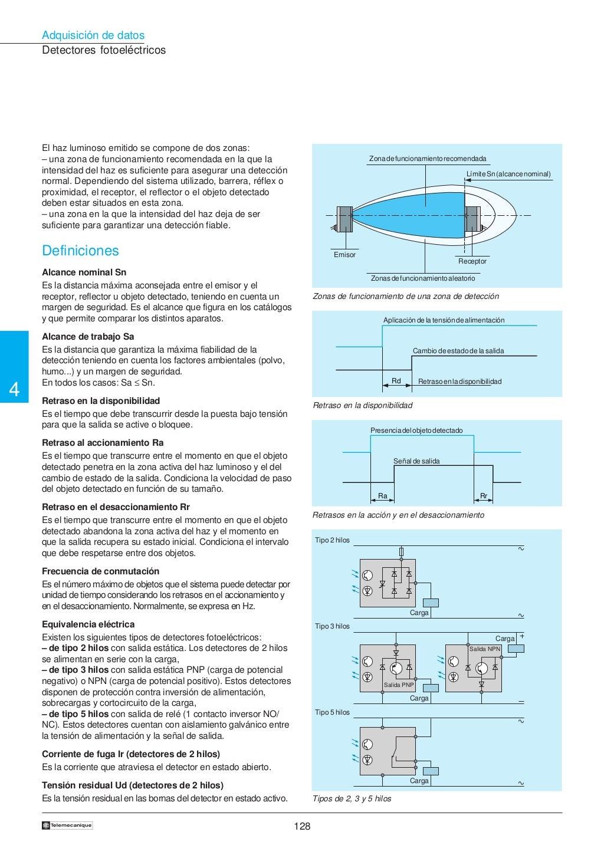 Manual electrotécnico -telesquemario telemecanique page 130