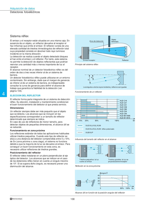 Manual electrotécnico -telesquemario telemecanique page 132