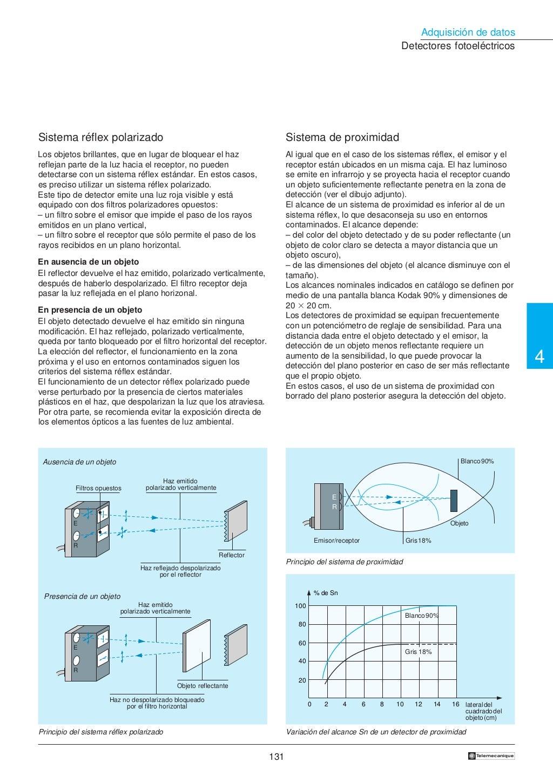 Manual electrotécnico -telesquemario telemecanique page 133