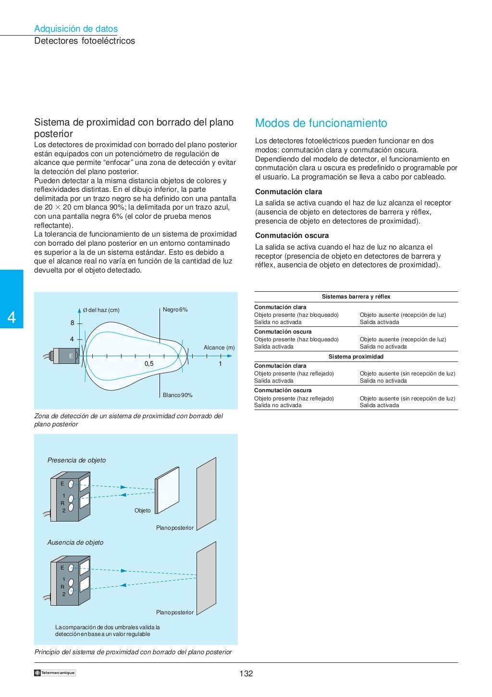 Manual electrotécnico -telesquemario telemecanique page 134