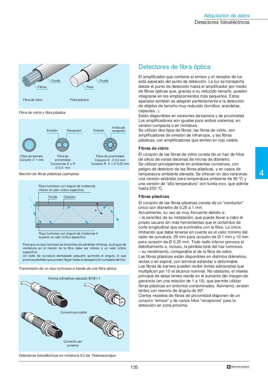 Manual electrotécnico -telesquemario telemecanique page 137