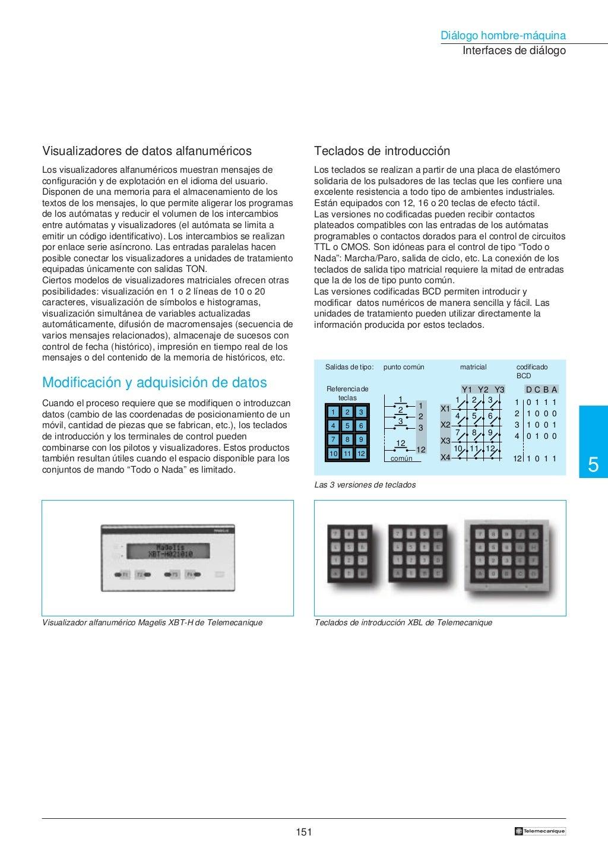 Manual electrotécnico -telesquemario telemecanique page 153