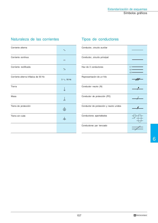 Manual electrotécnico -telesquemario telemecanique page 159
