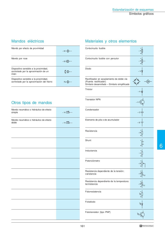 Manual electrotécnico -telesquemario telemecanique page 163