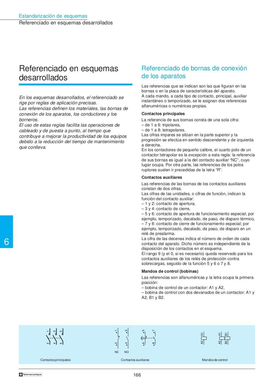 Manual electrotécnico -telesquemario telemecanique page 168