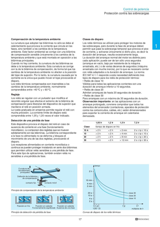 Manual electrotécnico -telesquemario telemecanique page 17