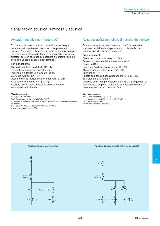 Manual electrotécnico -telesquemario telemecanique page 189