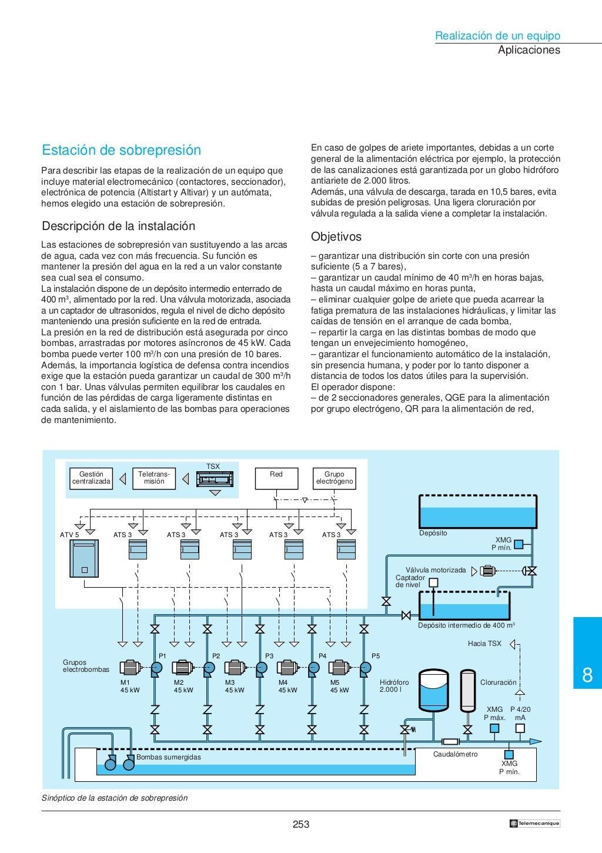 Manual electrotécnico -telesquemario telemecanique page 255
