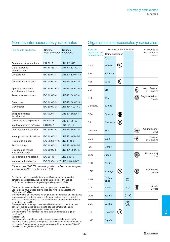 Manual electrotécnico -telesquemario telemecanique page 261