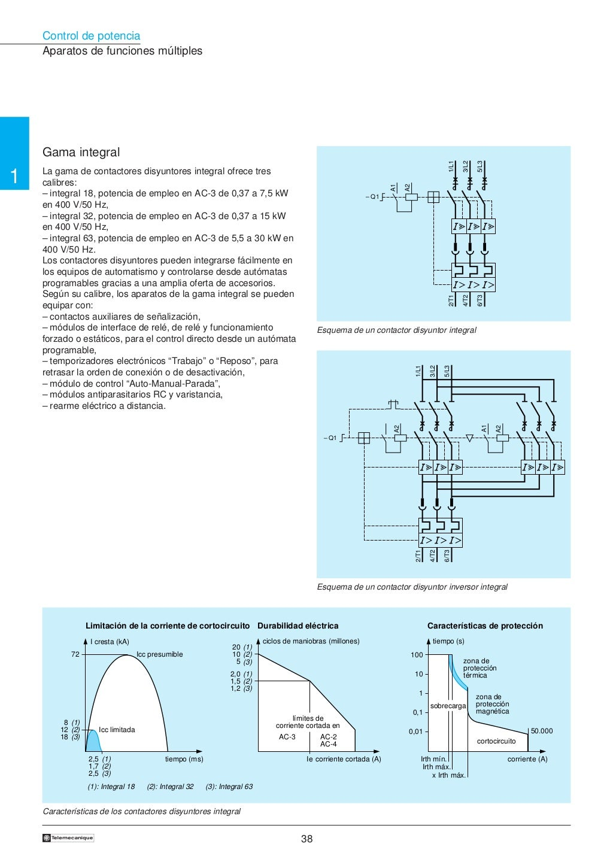 Manual electrotécnico -telesquemario telemecanique page 38