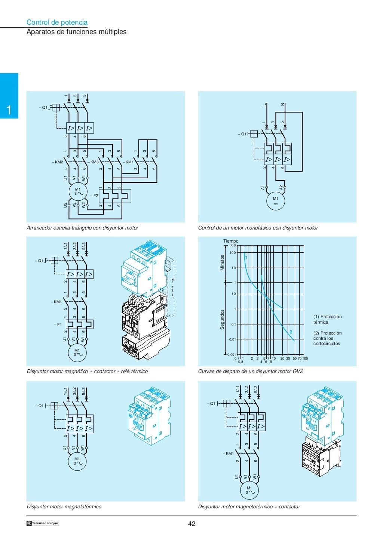 Manual electrotécnico -telesquemario telemecanique page 42