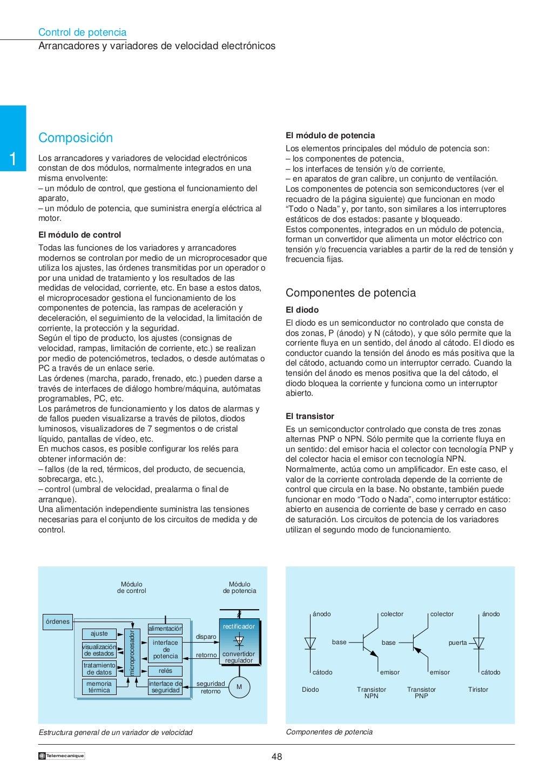 Manual electrotécnico -telesquemario telemecanique page 48