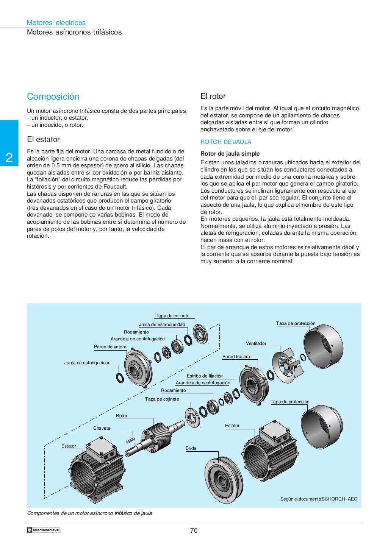 Manual electrotécnico -telesquemario telemecanique page 70