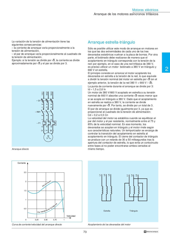 Manual electrotécnico -telesquemario telemecanique page 73