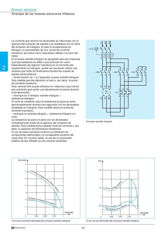Manual electrotécnico -telesquemario telemecanique page 74