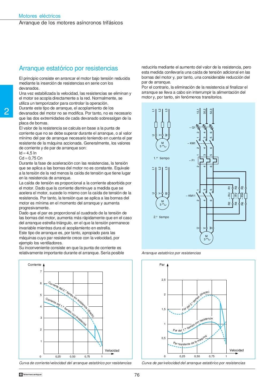 Manual electrotécnico -telesquemario telemecanique page 76