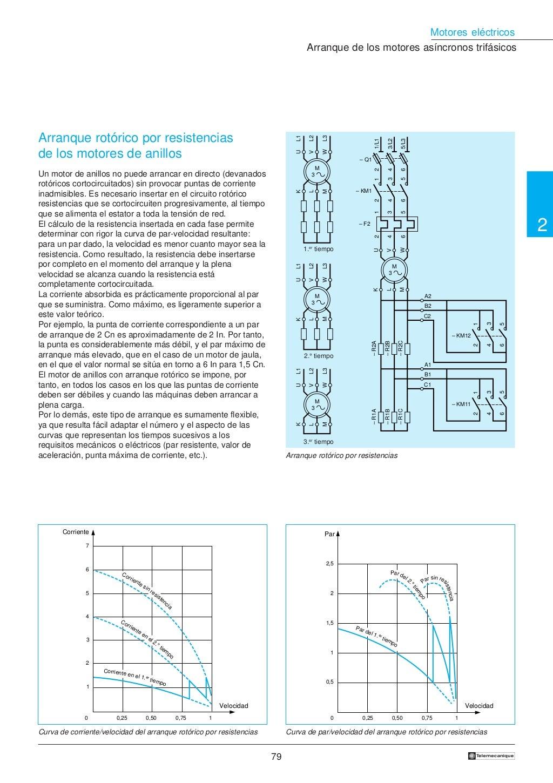 Manual electrotécnico -telesquemario telemecanique page 79