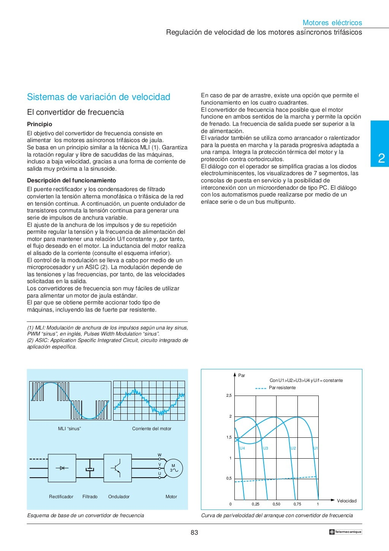Manual electrotécnico -telesquemario telemecanique page 85