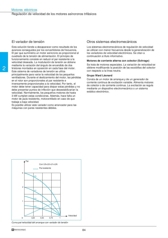 Manual electrotécnico -telesquemario telemecanique page 86