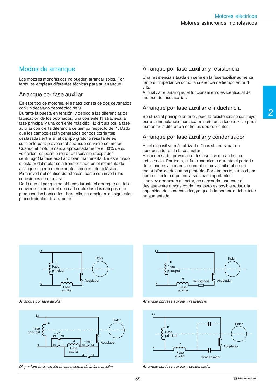 Manual electrotécnico -telesquemario telemecanique page 91
