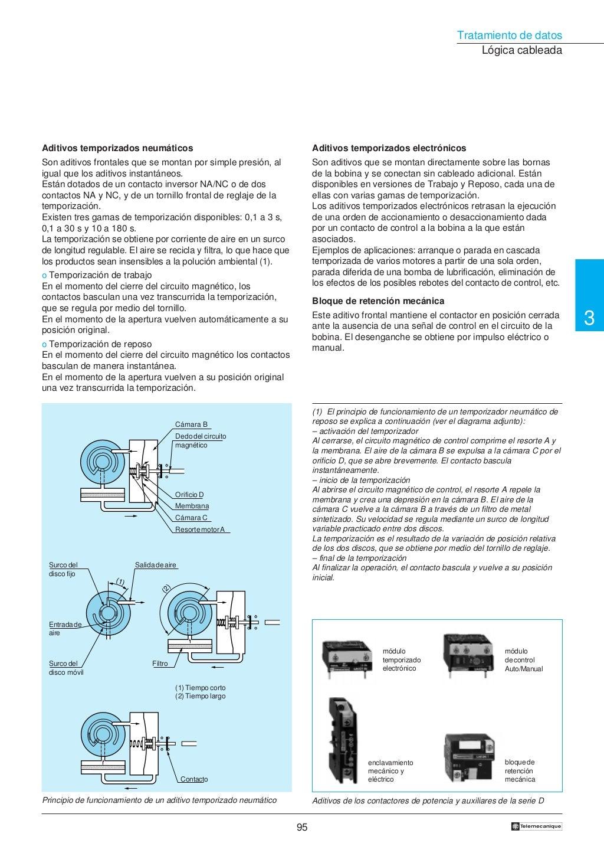Manual electrotécnico -telesquemario telemecanique page 97