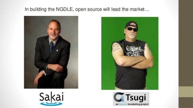 Building the Next Generation Teaching and Learning Environment with Tsugi (次)