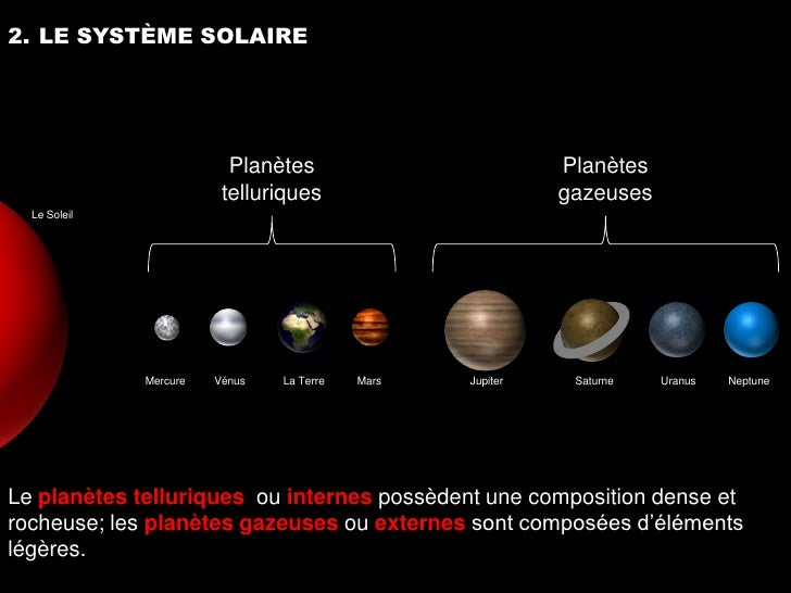 Resultado de imagen para planetes rocheuse et gazeuse