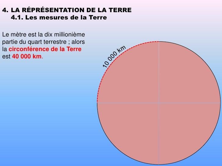 circonference de la terre a l equateur