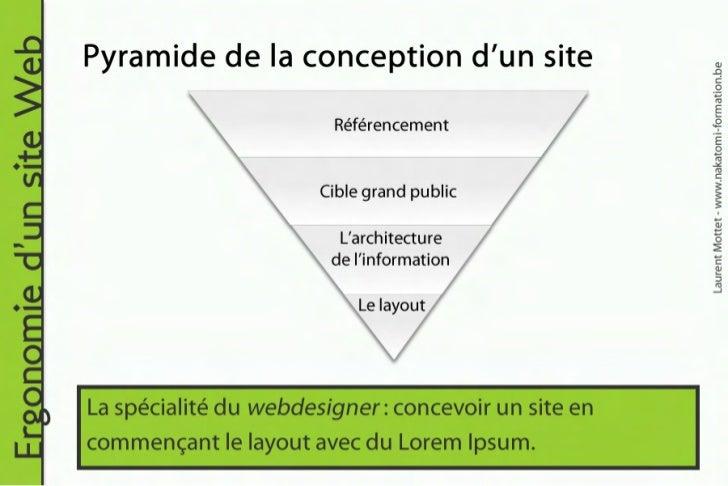Ergonomie d'un site Web   Pyramide de la conception d'un site Internet.                                                   ...