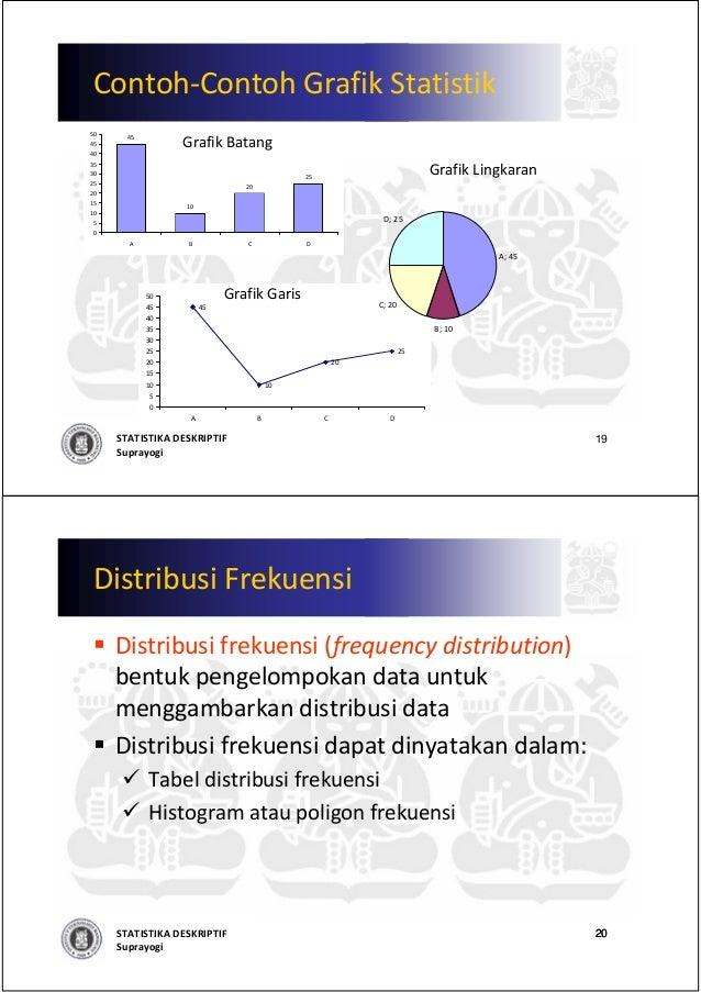 00 statistika-deskriptif