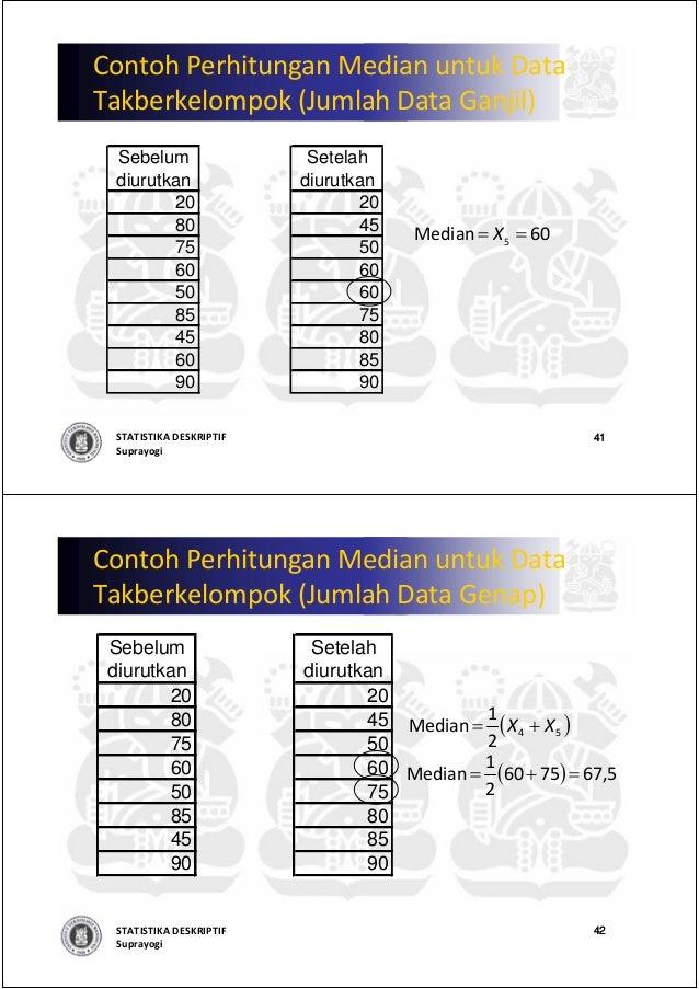 00 statistika deskriptif 1 contoh perhitungan ccuart Gallery