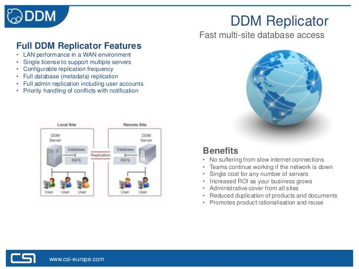 DDM Replicator                                                       Fast multi-site database accessFull DDM Replicator Fe...