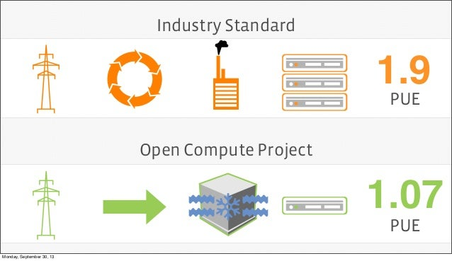 open compute project The switch abstraction interface (sai) specification has been officially accepted by the open compute project (ocp) as.