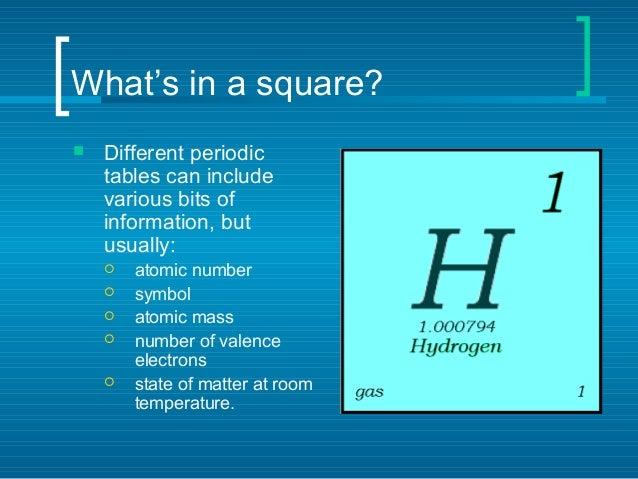 001 periodic table atomic number urtaz Gallery
