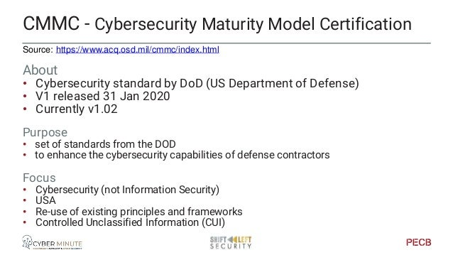 Source: Focalpoint Timeline • January 2020: DoD introduces Version 1.0 of the CMMC • June 2020:The CMMC-AB released progra...