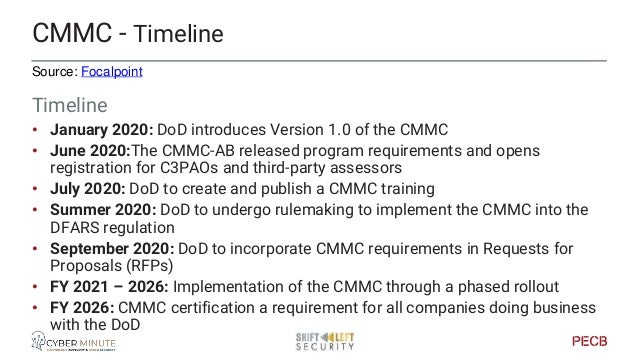 Source: https://www.acq.osd.mil/cmmc/index.html Based on • CERT Resilience Management Model (CERT RMM) v1.2 • CIS Controls...